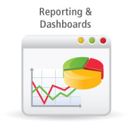 Cypress-Reporting & Dashboards